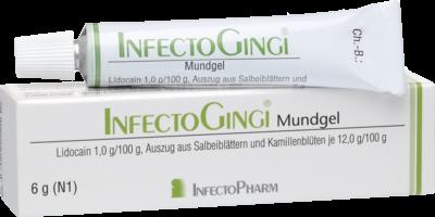 Infectogingi Mund (PZN 06819037)