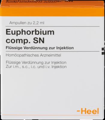 Euphorbium Comp. Sn Amp. (PZN 01230363)