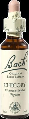 Bachblüten Chicory Tropfen (PZN 00053232)