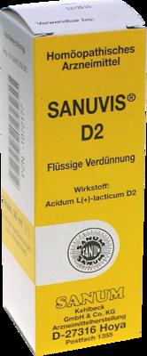 Sanuvis D 2 (PZN 01072177)