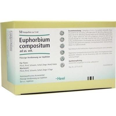 Euphorbium Comp. Ad Us Vet. Amp. (PZN 04826978)