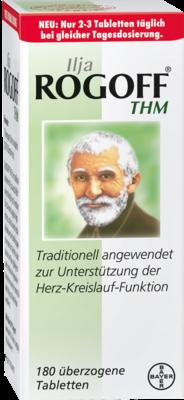 Ilja Rogoff Thm (PZN 08904132)